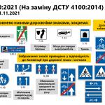 Нові дорожні знаки в Україні: коли з'являться і як виглядатимуть